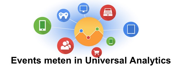 Events of gebeurtenissen meten met Universal Analytics